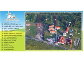Informační mapa areálu Bukovanského mlýna